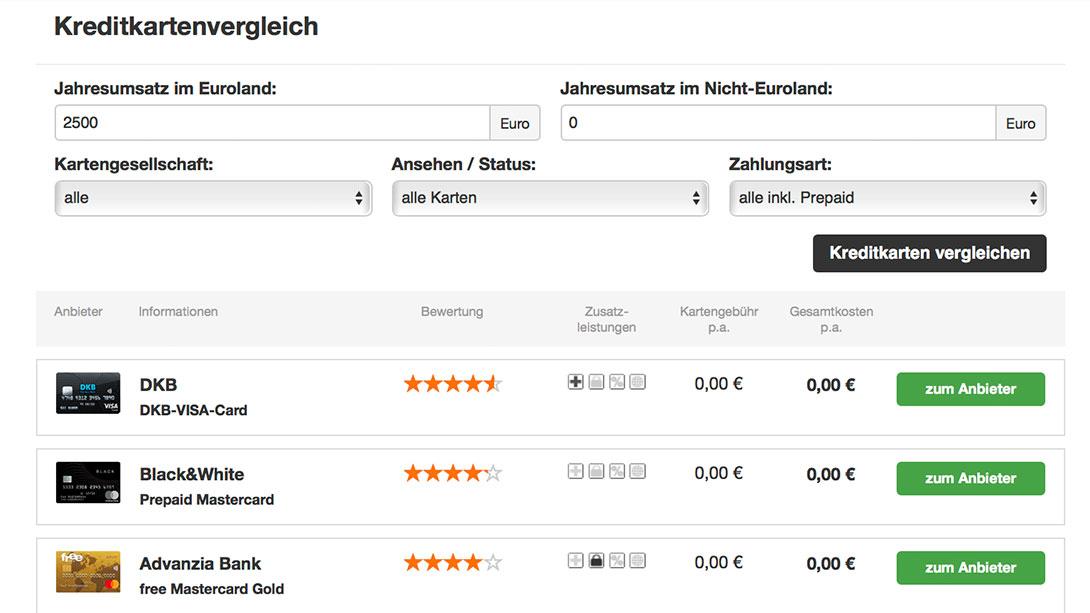 Beste Kreditkarte Österreich